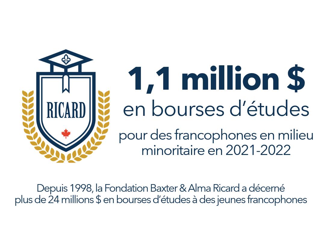 La Fondation Baxter & Alma Ricard décerne 1,1 million $ en bourses d'études à des jeunes de la francophonie canadienne